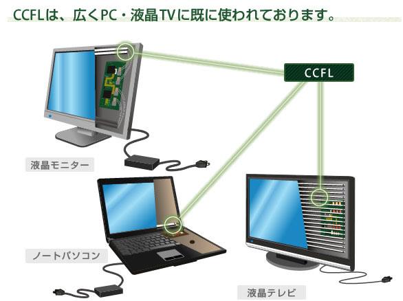 CCFLは、広くPC・液晶TVに既に使われております。